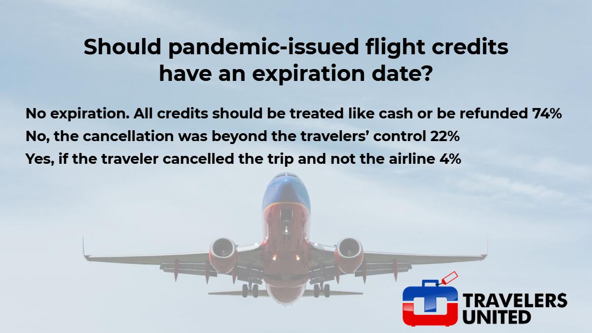 flight credit refunds
